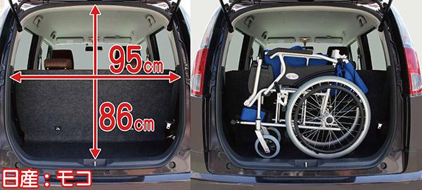 介助式車椅子スマイルCA-80SUの車積み込み
