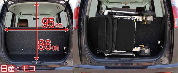 電動車椅子スマートムーブCE10-HSUの車積み込み
