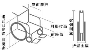 スマイルCA-70SU 車椅子寸法図2