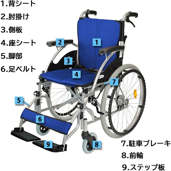車椅子の前面各部名称