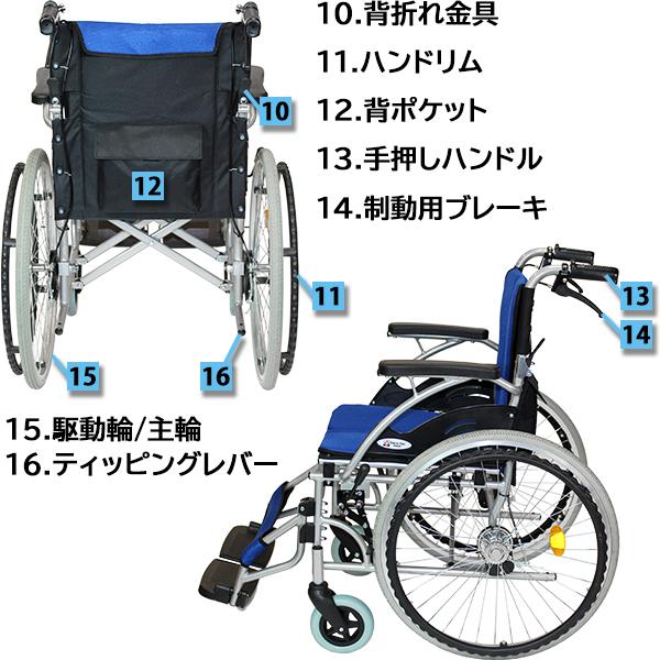 車椅子の裏面・側面各部名称