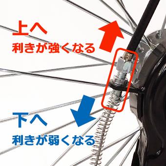 ドラムブレーキの調整