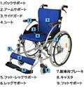 車椅子の部位名称